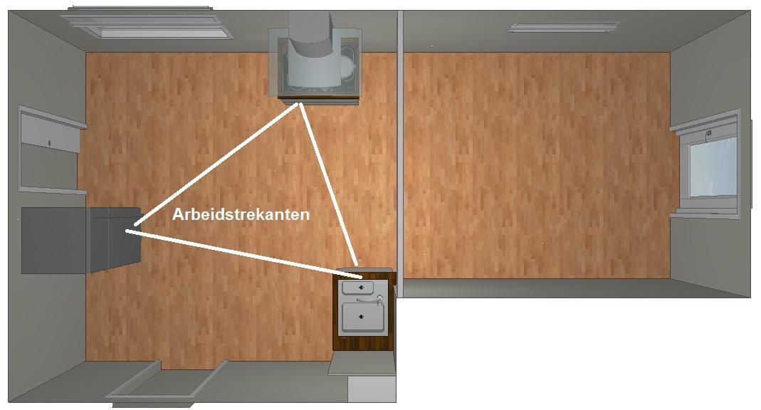 Forslag til ny arbeidstrekant i nytt kjøkken