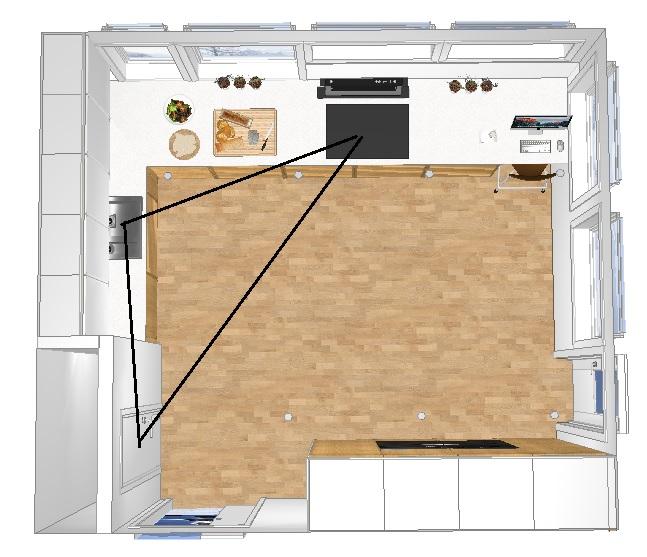 Arbeidstrekanten mellom koketopp (med benkeventilator), vask og kjølerom