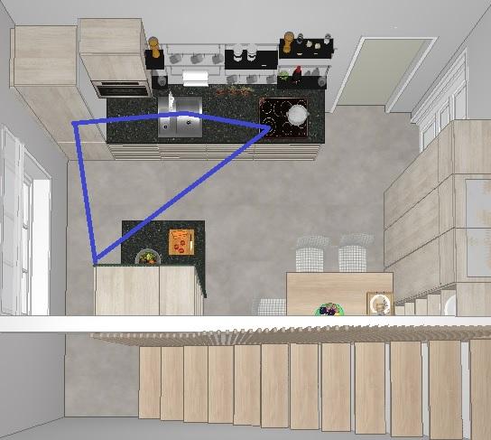 Arbeidstrekanten på det nye kjøkkenet