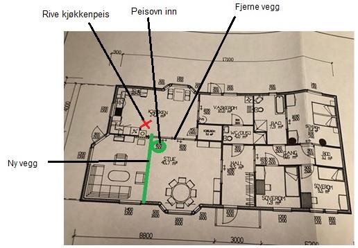 Ny planløsning for kjøkkenet med peisovn med stålpipe